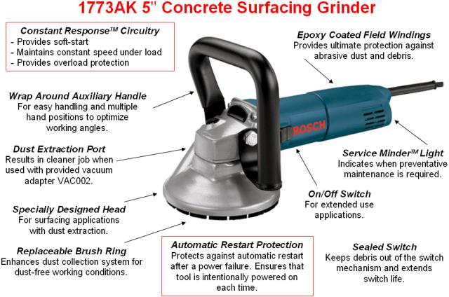 Concrete surface grinder handheld Rentals New Jersey | Where